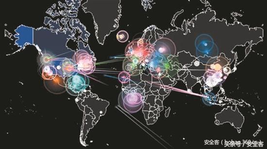 世界网络攻击示意图