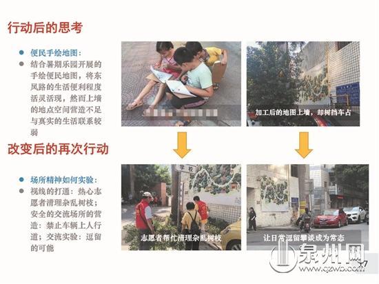 東鳳社區兒童參與手繪街景地圖